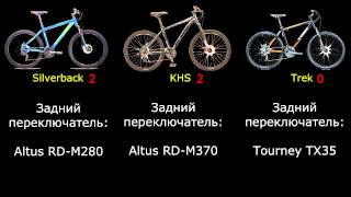 Download Сравниваем велосипеды одной цены, но разных марок Video