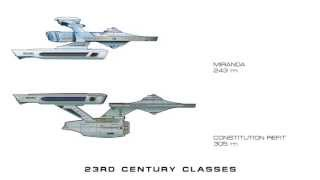 Download Federation Starships - Class Size Comparisons Video