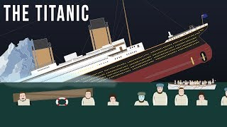 Download Sinking of the Titanic (1912) Video