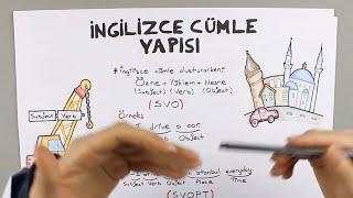 Download İngilizce Cümle Kurma - Hızlı ve Kolay İngilizce Ders Videosu Video