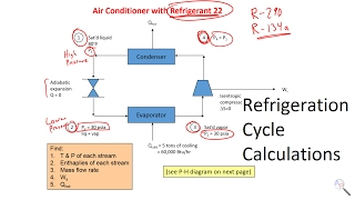 Download Basic Calculations of Refrigeration Cycle Video