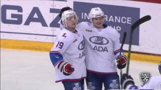 Download Daily KHL Update - January 9th, 2017 (English) Video