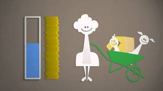 Download Sustainability is about people Video