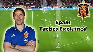 Download Lopetegui's Spain Tactics | Welcome to Real Madrid Video
