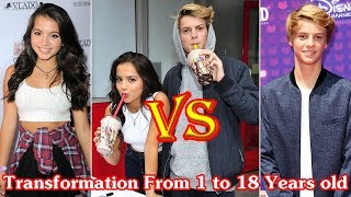 Download Jace Norman and Isabela Moner transformation from 1 to 18 years old Video