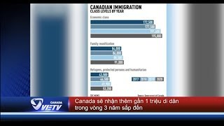 Download Canada sẽ nhận thêm gần 1 triệu di dân - Tin Canada Nov 03 Video