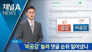 Download '비공감' 늘려 댓글 순위 뒤집어…대선 전후 달라 Video