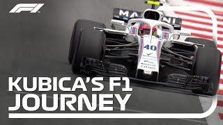 Download Robert Kubica's Rollercoaster F1 Journey Video