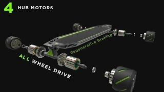 Download Top 5 Great Skate Board Inventions in the World Video