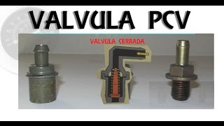 Download VALVULA PCV, algunas fallas y como funciona Video