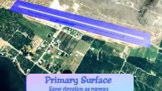 Download Understanding Part 77: Civil Airport Imaginary Surfaces Video