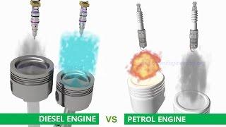 Download Petrol (Gasoline) Engine vs Diesel Engine Video