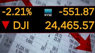 Download Tough day on Wall Street as Dow drops more than 500 points Video