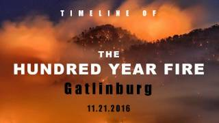 Download GATLINBURG FIRE Video