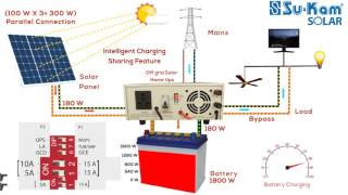 Download Solar Inverter Charges Batteries and Runs Load Through Both Solar and Mains Video