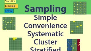 Download Sampling: Simple Random, Convenience, systematic, cluster, stratified - Statistics Help Video
