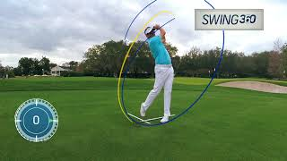 Download Ian Poulter - Full Swing Video