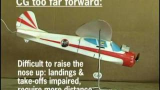 Download Weight & Balance 101 for Homebuilt Aircraft Video