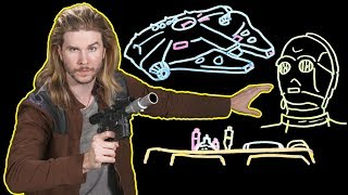 Download Is Han Solo Wrong about Hyperspace? Video