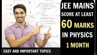 Download JEE Mains Physics - Most Important and Easy Topic | Score atleast 60/120 in 1 month Video