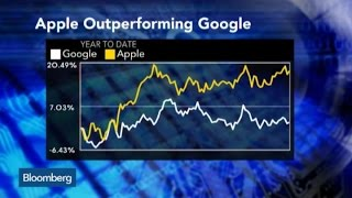 Download Google, Apple, Facebook, Microsoft: Who's Leading Tech? Video