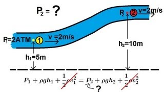 Download Physics Fluid Flow (1 of 7) Bernoulli's Equation Video