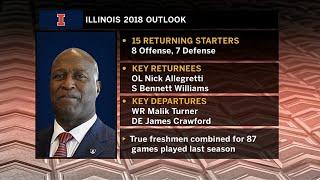 Download Lovie Smith Previews the 2018 Season | Illinois | Big Ten Football | BTN Live Video