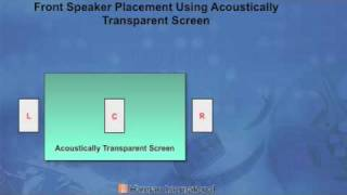 Download Home Theater Basics - Placing your Loudspeakers Video