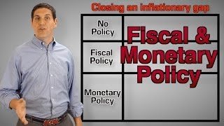 Download Fiscal & Monetary Policy Review- AP Macroeconomics Video