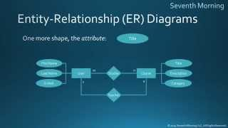 Download Entity-Relationship Diagrams Video