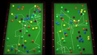 Download Chaos   Chapter 1 : Motion and determinism - Panta Rhei Video