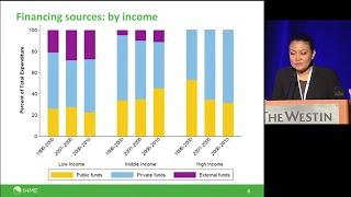 Download Health financing Video