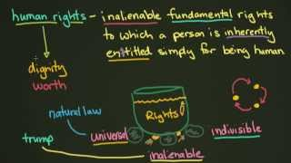 Download Principles of Human Rights Video