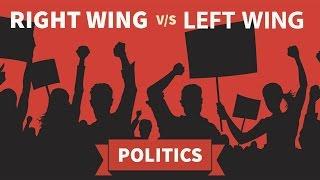 Download Right wing Left wing Politics - वामपंथी दक्षिणपंथी विचारधारा में अंतर जानिए - UPSC/IAS/PCS Video