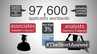 Download Goldman Sachs Jobs: How Graduates Get Hired Video