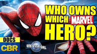 Download The Complete Guide To Marvel Live-Action Characters Owning Rights Video