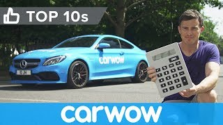 Download Car finance - what you need to know | Top10s Video