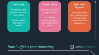 Download GDPR Compliance in 5 minutes Video