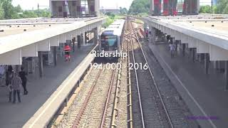 Download What is the Best Metro/Subway System in Europe? Video