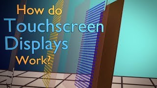 Download How Do Touchscreens Work? Video