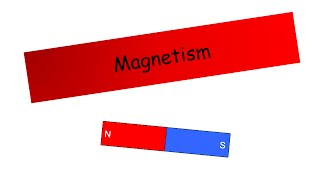 Download Magnetism revision - IGCSE Physics Video