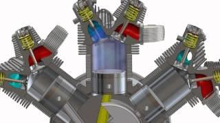 Download Motor de aviación Continental R-670 Video
