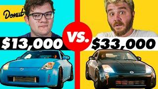 Download $13,000 Custom 350Z vs. $33,000 Custom 350Z | HiLow Video
