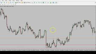 Download HARMONIC SCANNER - STRATEGY USING THREE STEPS - IML Video