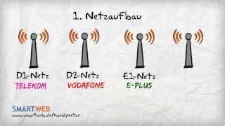 Download Handynetze - Fakten zu den deutschen Mobilfunknetzen Video