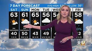 Download Erin Moran's Weather Forecast Video