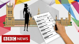Download General election 2019: The voting system explained - BBC News Video
