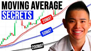 Download Moving Average Trading Secrets (This is What You Must Know...) Video