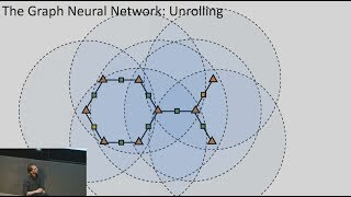 Download Graph neural networks: Variations and applications Video