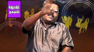 Download Speech on 11th house By Murugubalamurugan Video